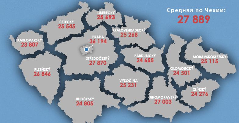 Работа в чехии для казахстанцев без посредников банковская недвижимость в оаэ